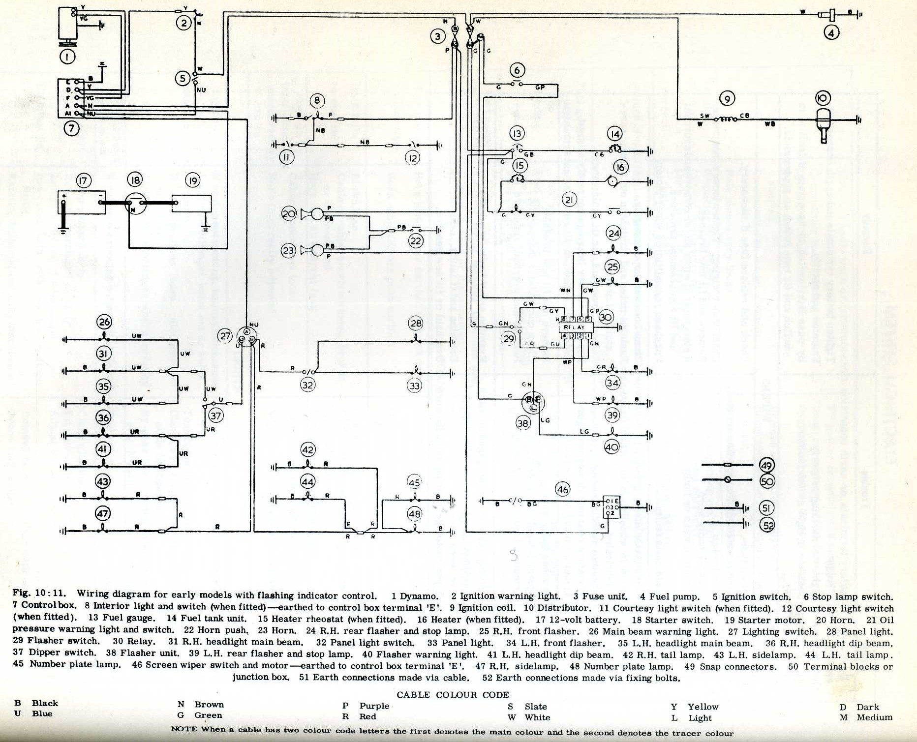 Fiat 600 Wiring Diagram Smart Diagrams 1975 Chevy Fuse Block Custom Trusted U2022 Rh Xerospace Co